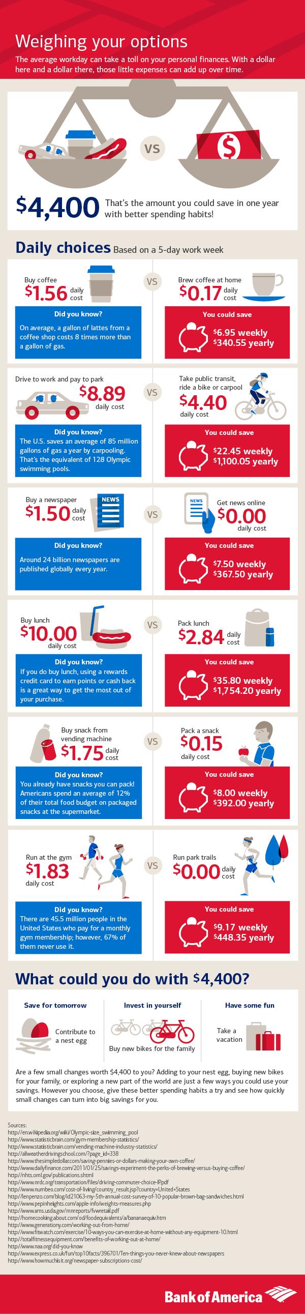 Infographic: Money Saving Tips