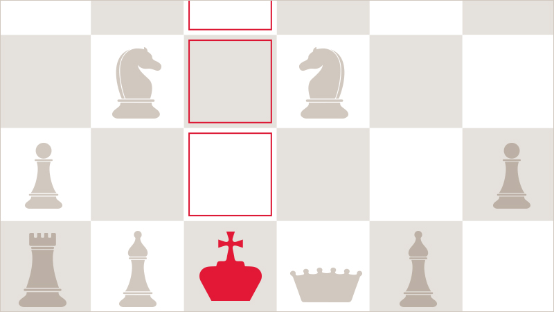 A chessboard shows the next three moves for the king for thinking about the future