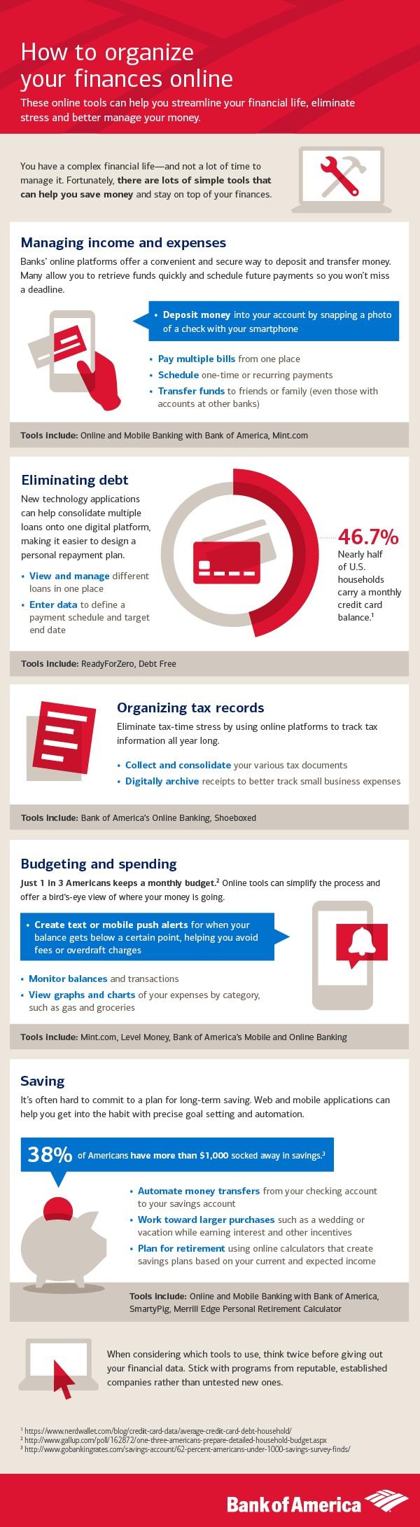 Understanding Online Personal Finance