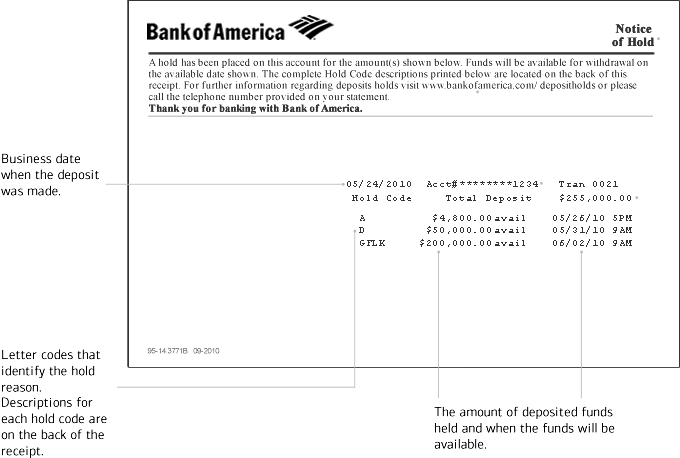 Image of a financial center receipt showing the deposit date, amount of deposited funds held, date and time held funds will be available and hold codes.