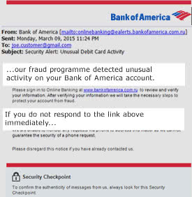 Bank of America Credit Card Customer Service & Contact Numbers