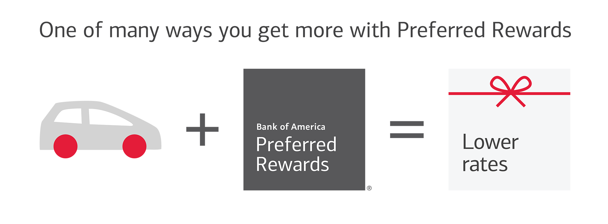 One of many ways you get more with Preferred Rewards