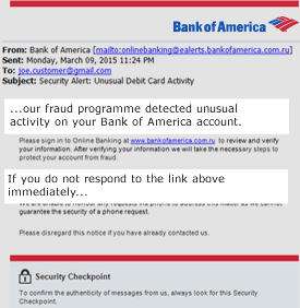Bank Of America Fraud Prevention Faqs